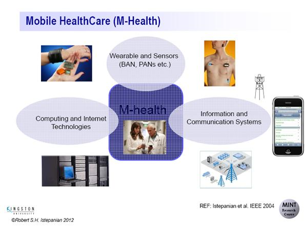 the-three-pillars-of-mobile-health