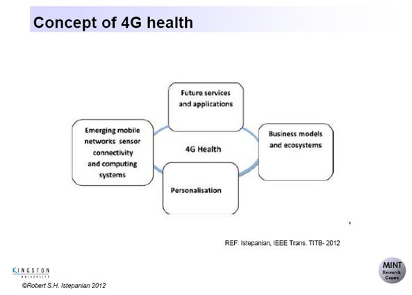 The-four-pillars-of-4G-health