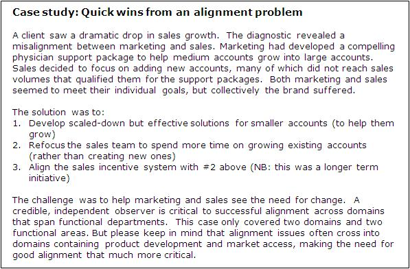 figure-1-case-study-quick-wins-alignment-problem