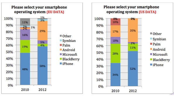 figure-1-mhealth-smartphone-data-eu-usa