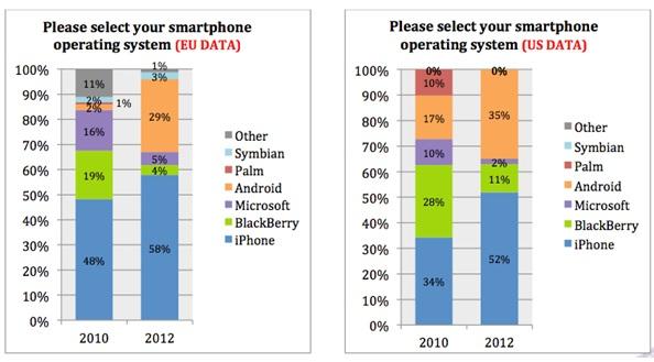 figure-1-mhealth-smartphone-data-eu-usa