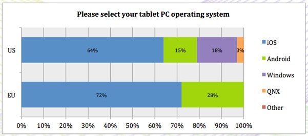 figure-1A-PC-operating system