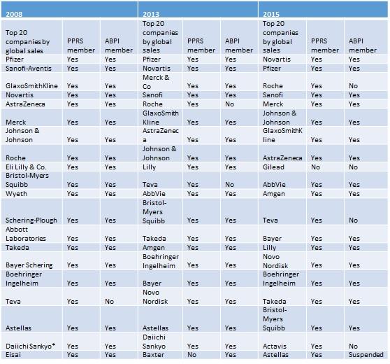 Leela-Barham-PPRS-Table1