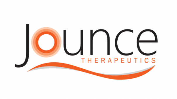 Jounce shares crash after it abandons immunotherapy combination trial