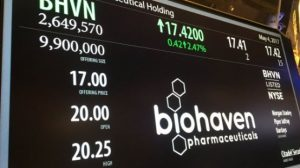Biohaven ALS drug blocked by FDA over manufacturing issue