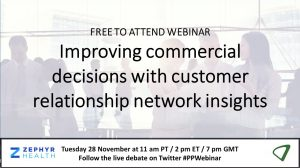 Improving commercial decisions with customer relationship network insights
