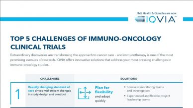 Top 5 challenges of immuno-oncology clinical trials