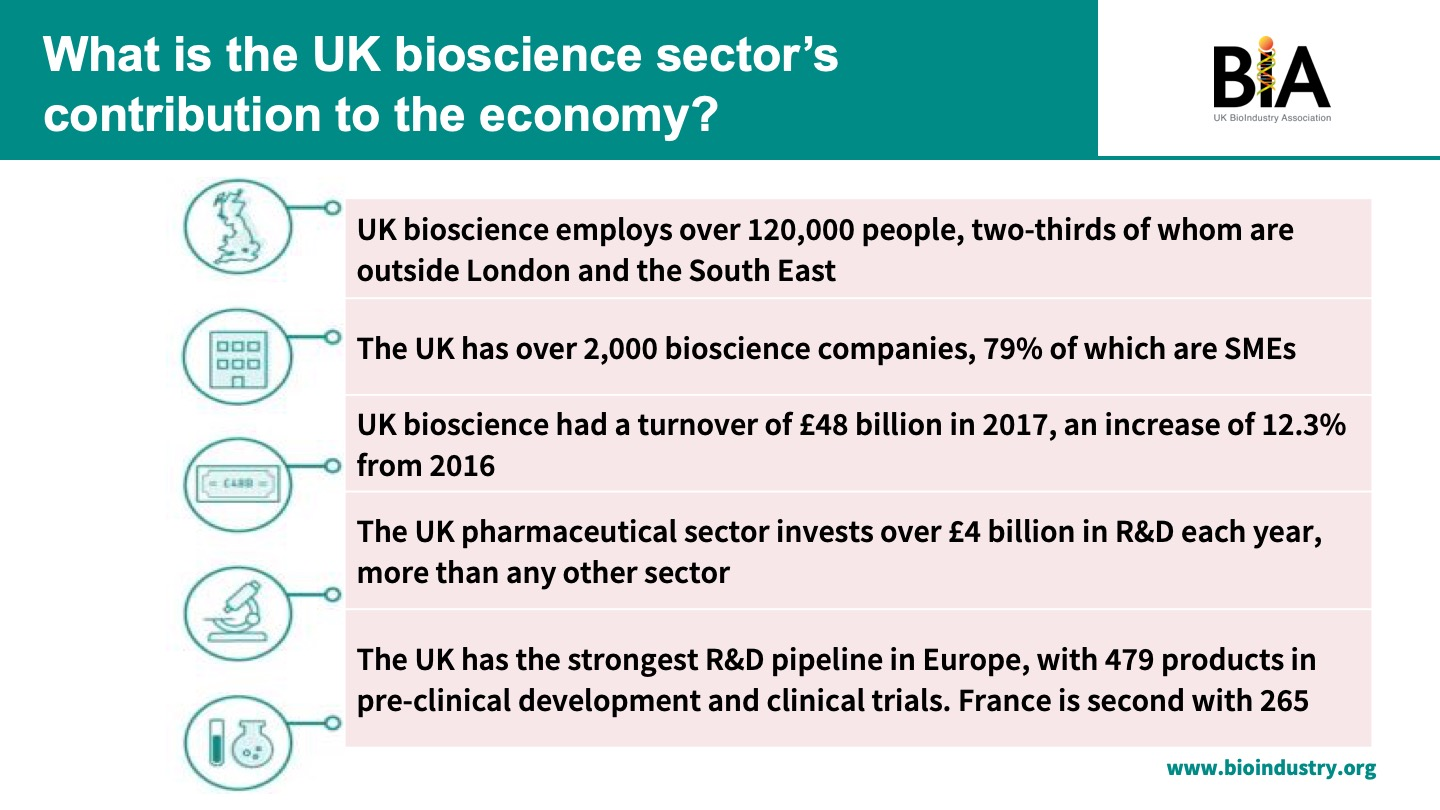 Realising the biotech promise