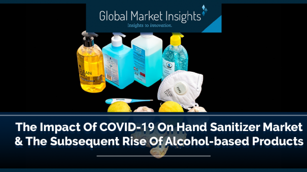 Hand Sanitizer Market will touch USD 3.6 billion by 2026