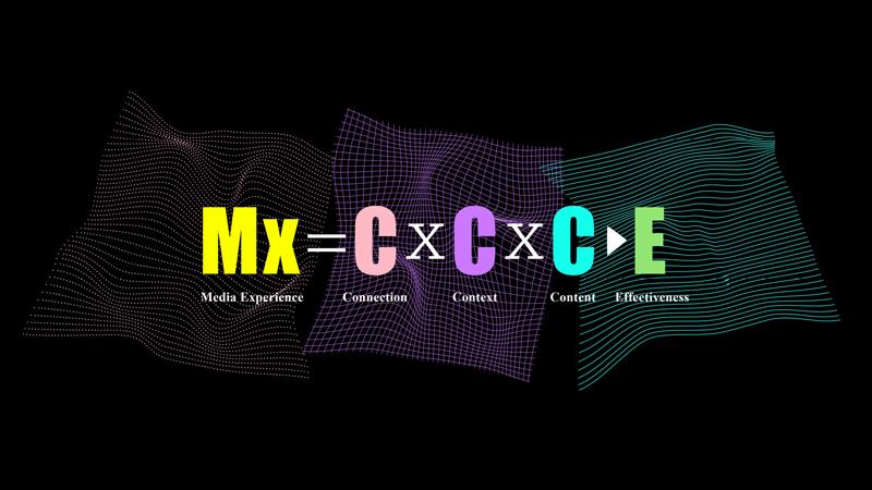 Mx = C x C x C = E diagram