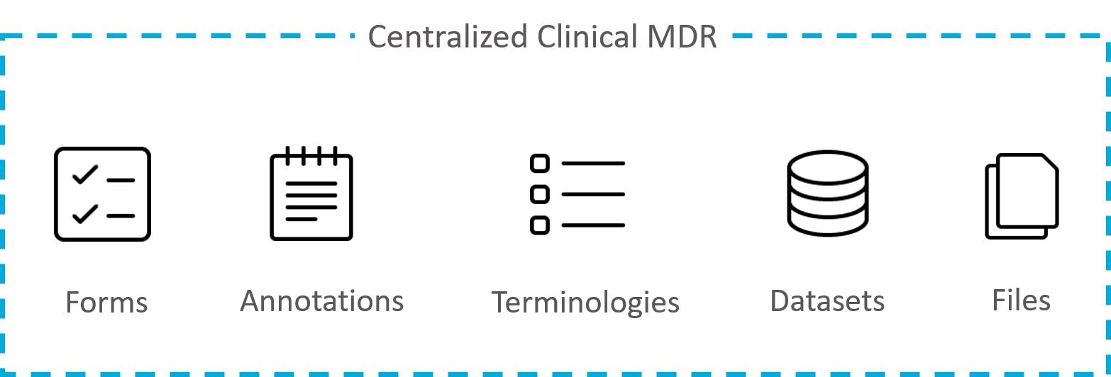 Clinical Metadata Repository
